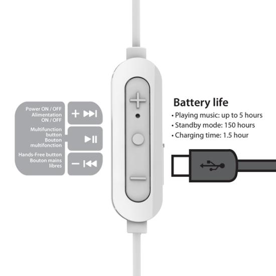 iLuv Bluetooth Handsfree Bubble Gum Air Λευκά